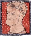 Medieval Diagram of Mind and Intromission